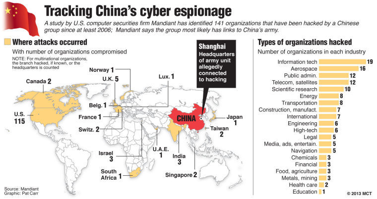 A+map+detailing+organizations%2C+mostly+in+the+US%2C+that+have+been+hacked+by+Chinese+groups.%0A
