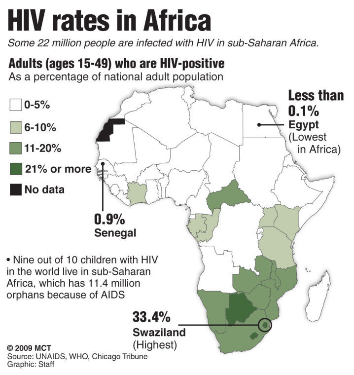 Facts+and+figures+on+AIDS%2FHIV+in+Africa%3B+Pope+Benedict+XVI+reaffirms+ban+on+condoms+during+visit+in+Africa%2C+which+is+hard+hit+by+AIDS%2FHIV.%0A