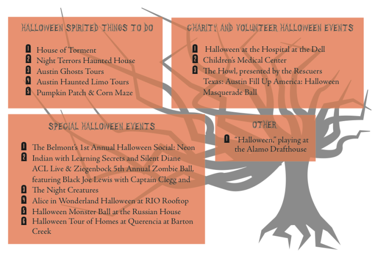 Austin offers a scary amount of ways to celebrate Halloween