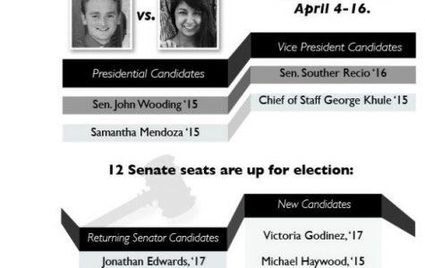 John Wooding best candidate for SGA president