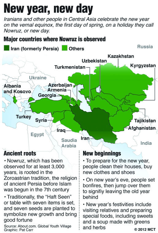 Map+of+eastern+Europe+and+Central+Asia+locating+the+Iran+and+the+other+major+countries+that+celebrate+Nowruz%2C+the+Persian+new+year%3B+with+information+about+the+holiday.