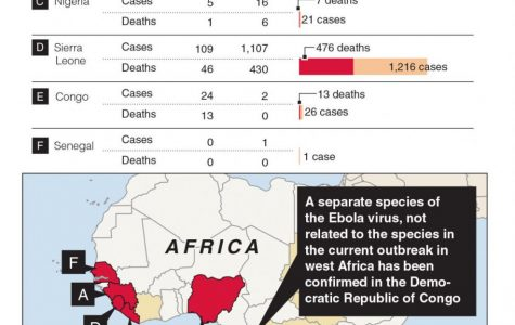 Map and chart showing cases of Ebola updated as of August 31.