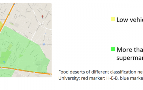 St. Edward's Food Desert