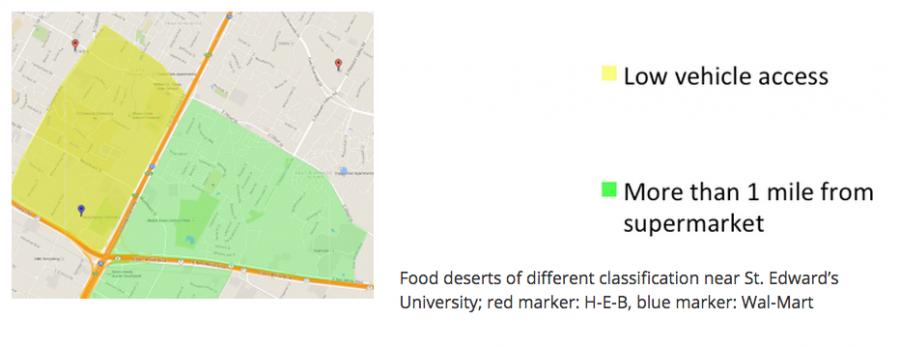 St. Edward's Food Desert
