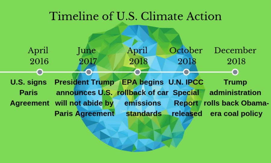 Students+for+Sustainability+to+lead+coalition+of+organizations+in+rally%2C+petition