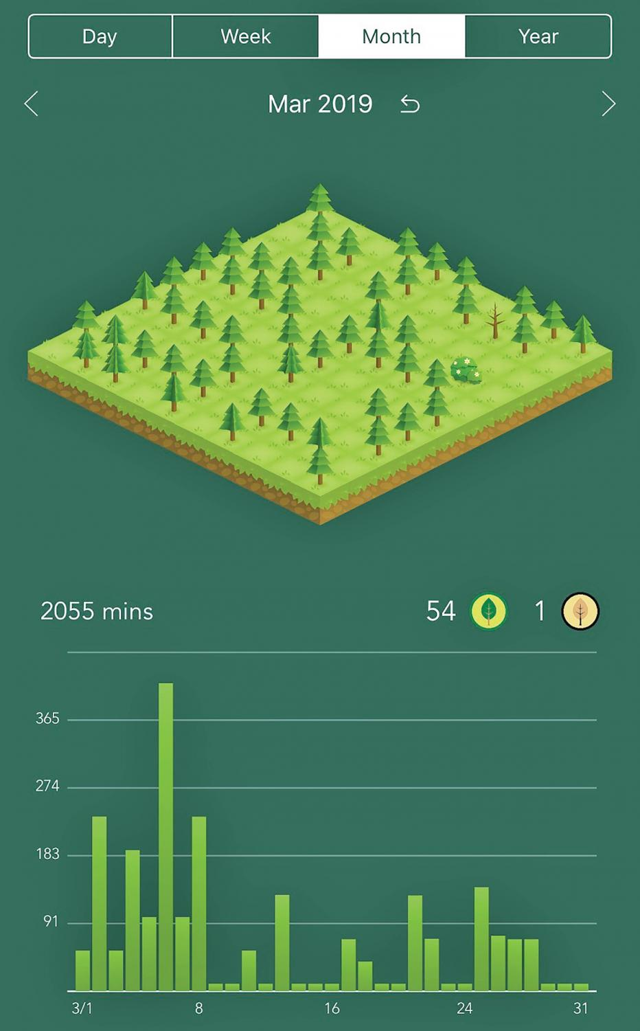 The longer users stay off their phones, the bigger their forest grows. Seekrtech Co. also has an app that helps users build better sleep patterns.