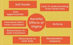 Psychology Society raises awareness on mental health stigmas