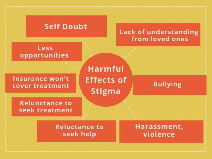 Psychology+Society+raises+awareness+on+mental+health+stigmas