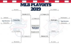 MLB postseason predictions: What to expect from each series